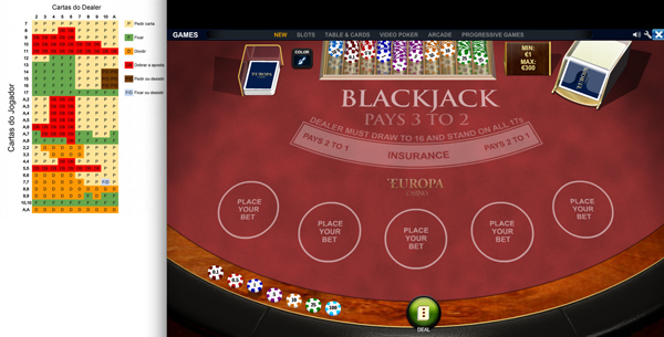 Methode system 21 for Tabelle blackjack